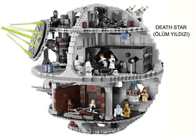 star-wars-yildiz-savaslari-olum-yildizi-oyuncak-lego