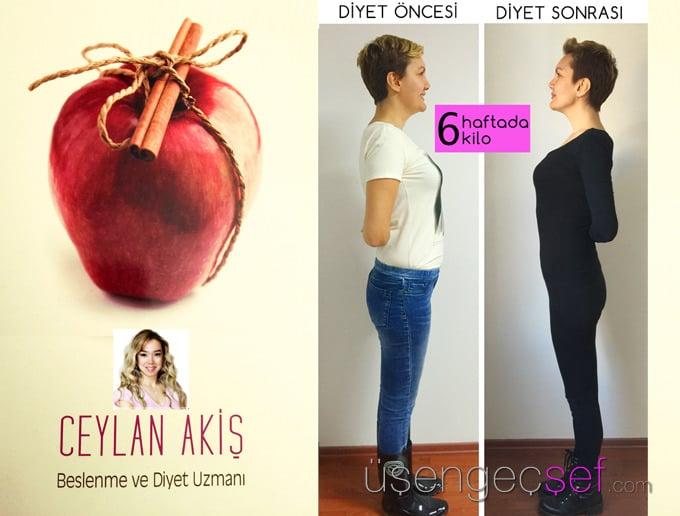 usengec-sef-diyet-nasil-kilo-verebilirim-diyetisyen-tavsiye