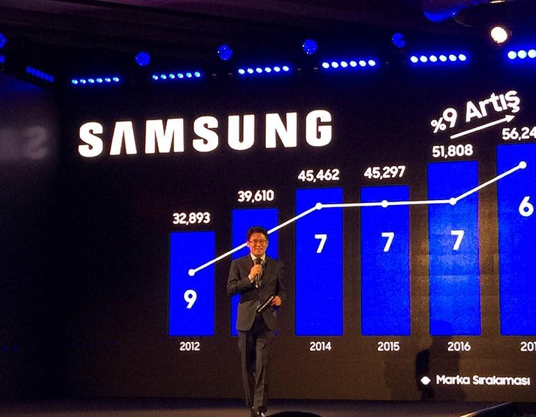 samsung galaxy note 8, note8, cep telefonu, fiyatı, özellikleri